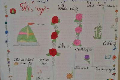 Báo tường chào mừng ngày nhà giáo Việt Nam 20-11